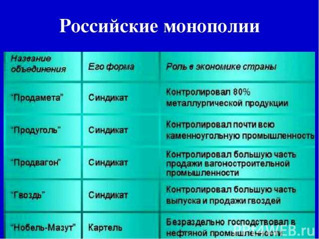 Российские монополии