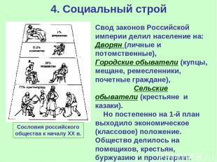 4. Социальный строй Свод законов Российской империи делил население на: Дворян (