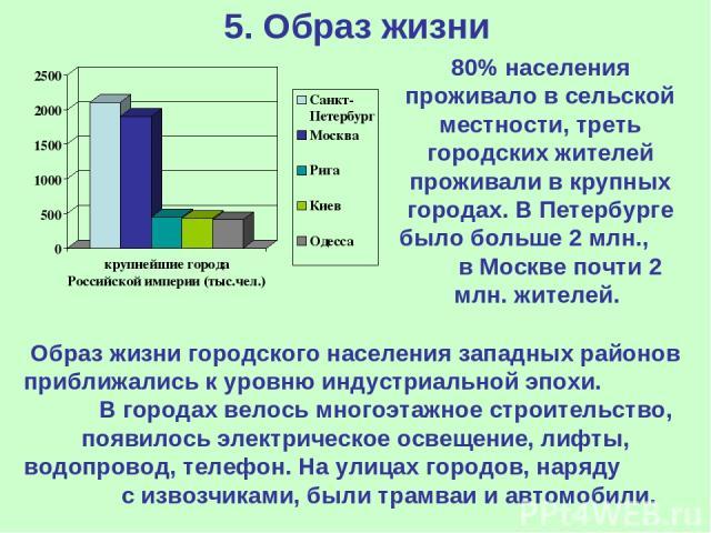 5. Образ жизни 80% населения проживало в сельской местности, треть городских жителей проживали в крупных городах. В Петербурге было больше 2 млн., в Москве почти 2 млн. жителей. Образ жизни городского населения западных районов приближались к уровню…