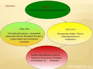 Балканы – Очаг международной напряженности 1908-1909 «Боснийский кризис», вызван