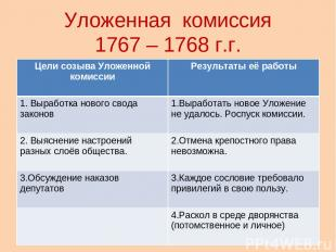 Уложенная комиссия 1767 – 1768 г.г. Цели созыва Уложенной комиссии Результаты её