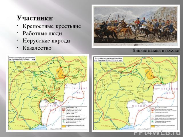 Участники: Крепостные крестьяне Работные люди Нерусские народы Казачество Яицкие казаки в походе