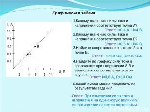Какому значению силы тока и напряжения соответствует точка А? Какому значению си