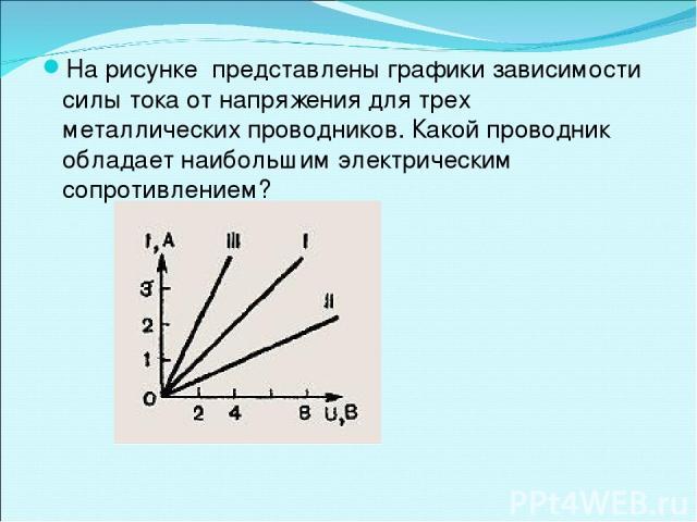 На рисунке представлены графики зависимости силы тока от напряжения для трех металлических проводников. Какой проводник обладает наибольшим электрическим сопротивлением?