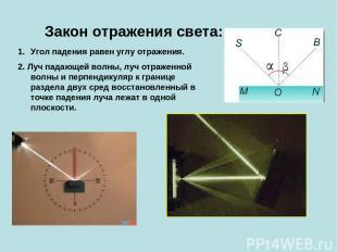 Закон отражения света: Угол падения равен углу отражения. 2. Луч падающей волны,