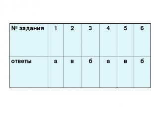 № задания 1 2 3 4 5 6 ответы а в б а в б
