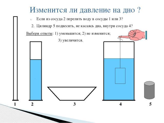 1 2 3 4 5 Если из сосуда 2 перелить воду в сосуды 1 или 3? 2. Цилиндр 5 подвесить, не касаясь дна, внутри сосуда 4? Выбери ответы: 1) уменьшится; 2) не изменится; 3) увеличится.