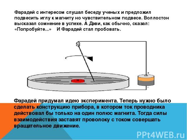 Фарадей придумал идею эксперимента. Теперь нужно было сделать конструкцию прибора, в котором ток проводника действовал бы только на один полюс магнита. Тогда силы взаимодействия заставят проволоку с током совершать вращательное движение. Фарадей с и…