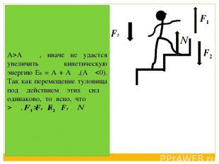 А А , иначе не удастся увеличить кинетическую энергию Ек = А + А ,(А 0). Так как