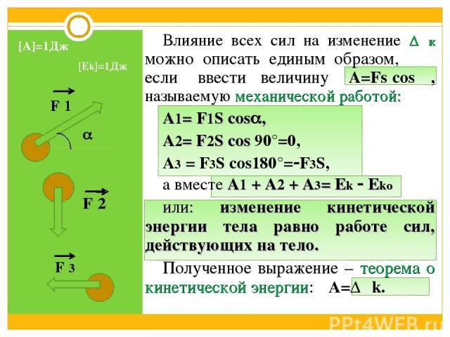 Влияние всех сил на изменение ΔΕк можно описать единым образом, если ввести величину A=Fs cosα , называемую механической работой: А1= F1S cos , A2= F2S cos 90°=0, A3 = F3S cos180°= F3S, а вместе A1 + A2 + A3= Ek Eko или: изменение кинетической энерг…