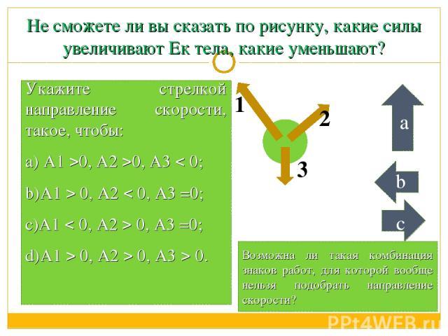 Не сможете ли вы сказать по рисунку, какие силы увеличивают Ек тела, какие уменьшают? Укажите стрелкой направление скорости, такое, чтобы: А1 0, А2 0, А3 0; А1 0, А2 0, А3 =0; А1 0, А2 0, А3 =0; А1 0, А2 0, А3 0. 1 3 2 а b с Возможна ли такая комбин…