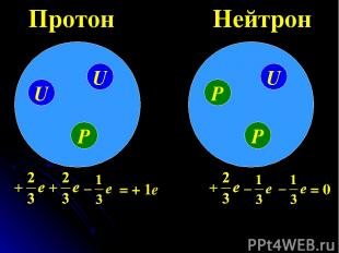 Протон U U P Нейтрон U P P = + 1е = 0