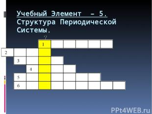 Учебный Элемент – 5. Структура Периодической Системы.