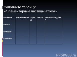 Заполните таблицу: «Элементарные частицы атома» название обозначение заряд масса