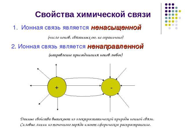 Свойства химической связи Ионная связь является ненасыщенной (число ионов, связанных ею, не ограничено) 2. Ионная связь является ненаправленной (направление присоединения ионов любое) + - + - Данные свойства вытекают из электростатической природы ио…