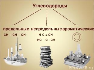 Углеводороды предельные непредельные ароматические CH₃ - CH₂ - CH₃ H₂C = CH₂ HC