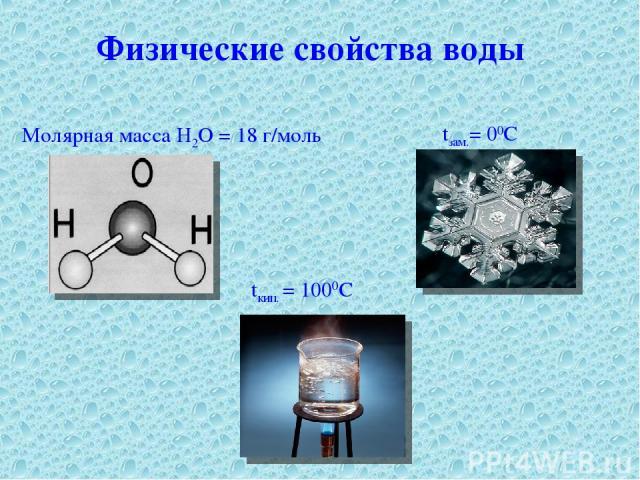 Физические свойства воды Молярная масса H2O = 18 г/моль tзам.= 00C tкип. = 1000C