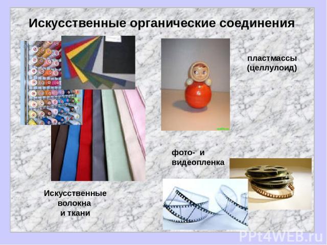 Искусственные органические соединения Искусственные волокна и ткани пластмассы (целлулоид) фото- и видеопленка