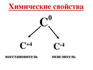 Химические свойства С0 С+4 С-4 восстановитель окислитель