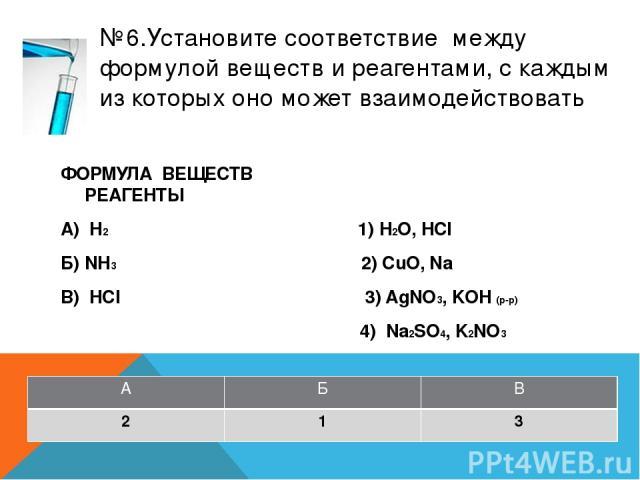 №9.Установите соответствие между формулой веществ и реагентами, с каждым из которых оно может взаимодействовать ФОРМУЛА ВЕЩЕСТВ РЕАГЕНТЫ А) Fe 1) NO2, HCl Б) MnO2 2) AgNO3, F2 В) NaCl 3) AgNO3, KOH (р-р) 4) S, Cl2 А Б В 4 1 2