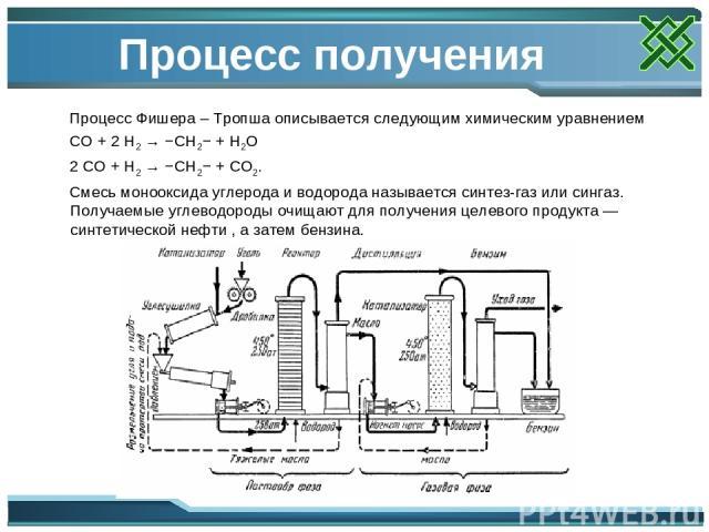 Процесс получения Процесс Фишера – Тропша описывается следующим химическим уравнением CO + 2 H2→ −CH2− + H2O 2 CO + H2→ −CH2− + CO2. Смесь монооксида углерода и водорода называетсясинтез-газили сингаз. Получаемые углеводороды очищают для получен…