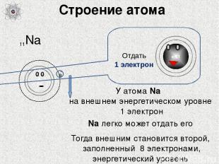 Строение атома Na 11 У атома Na на внешнем энергетическом уровне 1 электрон Na л