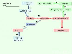 Уксусная кислота Этаналь Этанол Этилацетат Метан Ацетилен Хлоруксусная кислота Г