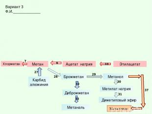 Этилацетат Ацетат натрия Метан Хлорметан Карбид алюминия Бромметан Метанол Дибро