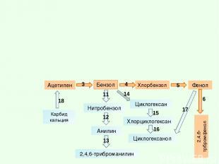 Бензол 2,4,6-трбромфенол Фенол Анилин Ацетилен Нитробензол Хлорбензол 2,4,6-триб