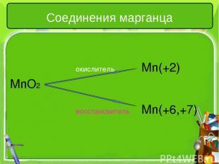 Соединения марганца окислитель Mn(+2) MnO2 восстановитель Mn(+6,+7)