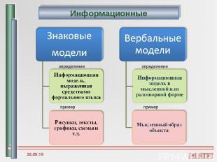 определение определение пример пример * Информационные