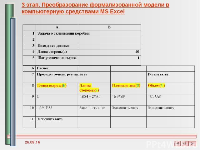* 3 этап. Преобразование формализованной модели в компьютерную средствами MS Excel А B 1 Задача о склеивании коробки 2 3 Исходные данные 4 Длина стороны(а) 40 5 Шаг увеличения выреза 1