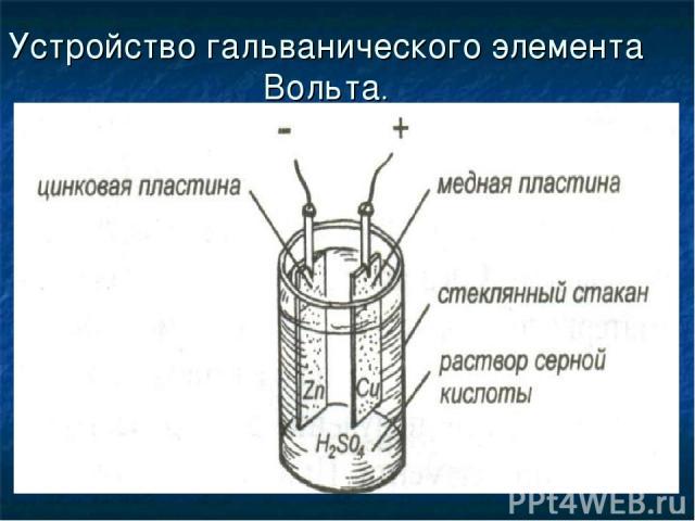 Устройство гальванического элемента Вольта.