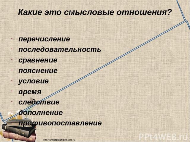 Какие это смысловые отношения? перечисление последовательность сравнение пояснение условие время следствие дополнение противопоставление http://ku4mina.ucoz.ru/ http://ku4mina.ucoz.ru/