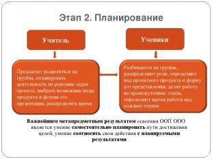 Этап 2. Планирование Важнейшим метапредметным результатом освоения ООП ООО являе