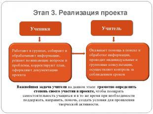 Этап 3. Реализация проекта Важнейшая задача учителя на данном этапе грамотно опр