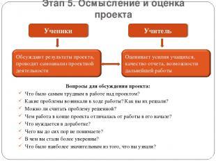 Этап 5. Осмысление и оценка проекта Вопросы для обсуждения проекта: Что было сам