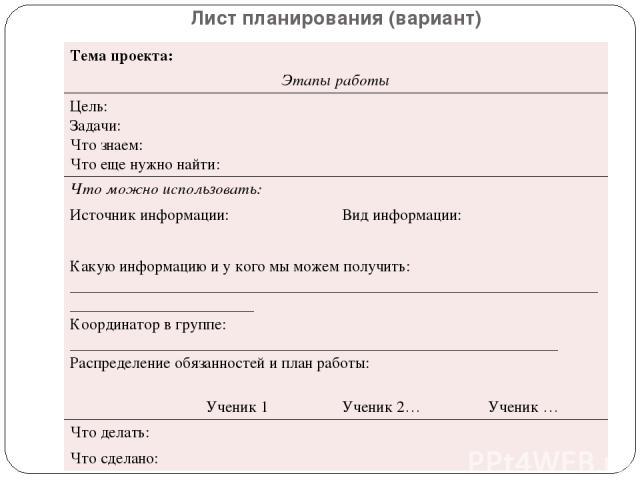 Лист планирования (вариант) Тема проекта: Этапы работы Цель: Задачи: Что знаем: Что еще нужно найти: Что можно использовать: Источник информации: Вид информации: Какую информацию и у кого мы можем получить: __________________________________________…