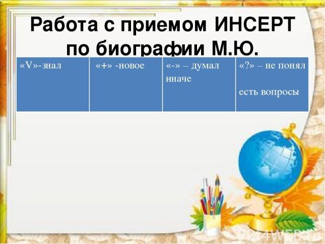 Работа с приемом ИНСЕРТ по биографии М.Ю. Лермонтова «V»-знал «+» -новое «-» – думал иначе «?» – не понял есть вопросы