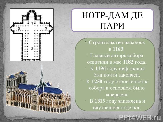 НОТР-ДАМ ДЕ ПАРИ Строительство началось в1163. Главный алтарь собора освятили в мае1182 года. К1196 годунефздания был почти закончен. К1250 годустроительство собора в основном было завершено В1315 годузакончена и внутренняя отделка.