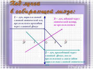 1 – луч, параллельный главной оптической оси, преломляясь проходит через главный