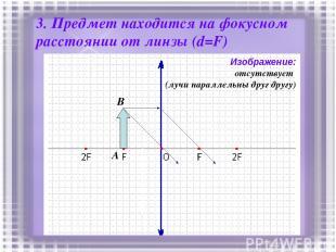 3. Предмет находится на фокусном расстоянии от линзы (d=F) A B Изображение: отсу