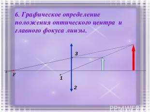 6. Графическое определение положения оптического центра и главного фокуса линзы.