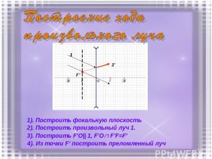1). Построить фокальную плоскость 1 1' F' 2). Построить произвольный луч 1. 3).