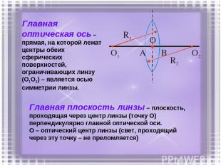 Главная оптическая ось – прямая, на которой лежат центры обеих сферических повер