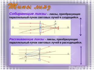 Собирающие линзы – линзы, преобразующие параллельный пучок световых лучей в сход