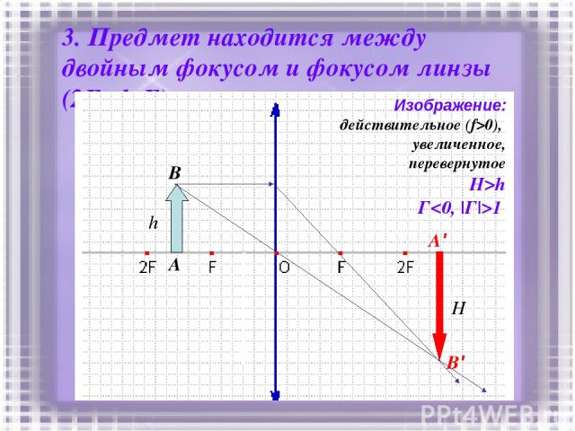 3. Предмет находится между двойным фокусом и фокусом линзы (2F>d>F) h A B A' B' Изображение: действительное (f>0), увеличенное, перевернутое H>h Г1 H