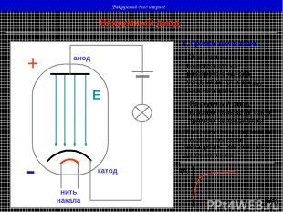 Вакуумный диод и триод нить накала - - - - - - - катод анод + - Е Вакуумный диод