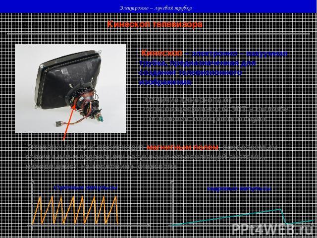 Электронно – лучевая трубка Кинескоп телевизора Кинескоп – электронно – вакуумная трубка, предназначенная для создания телевизионного изображения Отличие кинескопа от осциллографической ЭЛТ в способе отклонения электронного луча Отклонение луча прои…