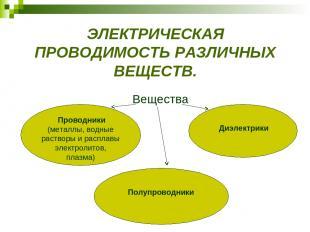 ЭЛЕКТРИЧЕСКАЯ ПРОВОДИМОСТЬ РАЗЛИЧНЫХ ВЕЩЕСТВ. Вещества Проводники (металлы, водн